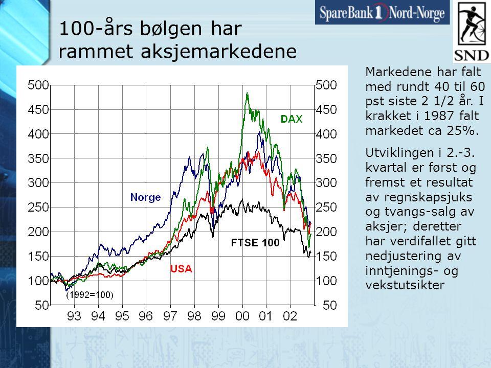 Side5 www.snn.no Depressivt aksjemarked i 3.kvartal Ble bunnen passert primo oktober ?