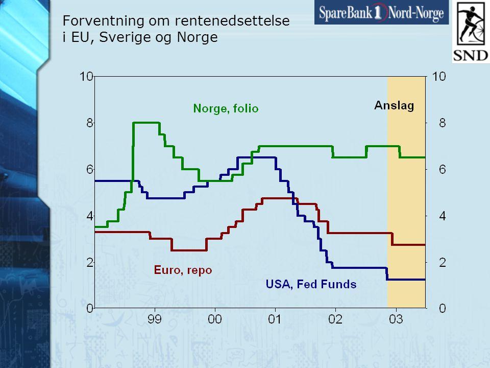 Side7 www.snn.no Forventning om rentenedsettelse i EU, Sverige og Norge