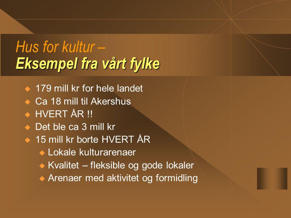 Eksempel fra vårt fylke Hus for kultur – Eksempel fra vårt fylke  179 mill kr for hele landet  Ca 18 mill til Akershus  HVERT ÅR !.