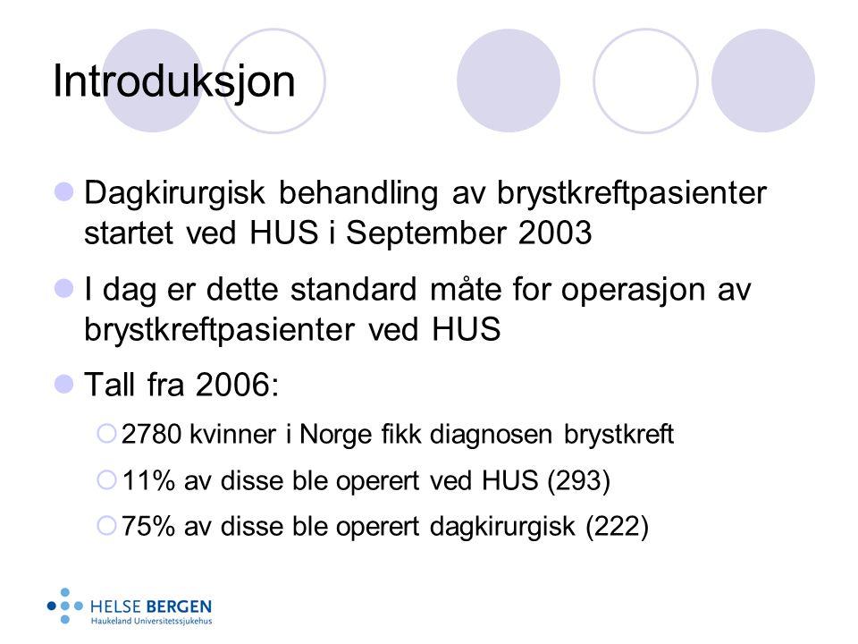  Dagkirurgisk behandling av brystkreftpasienter startet ved HUS i September 2003  I dag er dette standard måte for operasjon av brystkreftpasienter ved HUS  Tall fra 2006:  2780 kvinner i Norge fikk diagnosen brystkreft  11% av disse ble operert ved HUS (293)  75% av disse ble operert dagkirurgisk (222) Introduksjon