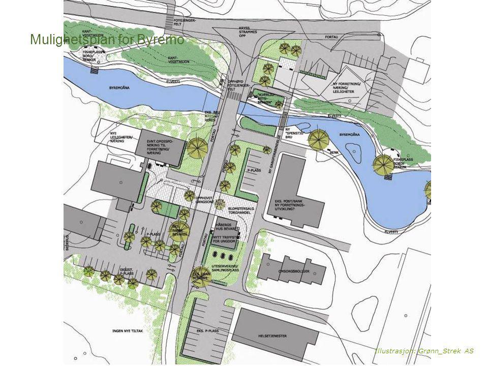 Mulighetsplan for Byremo Illustrasjon: Grønn_Strek AS