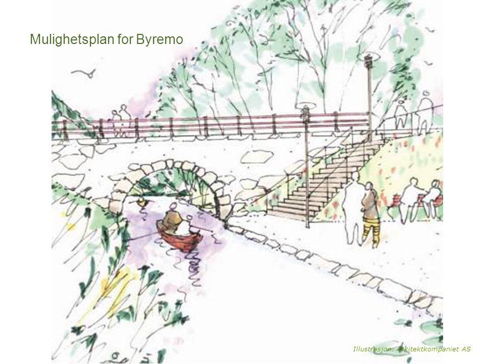 Mulighetsplan for Byremo Illustrasjon: Arkitektkompaniet AS