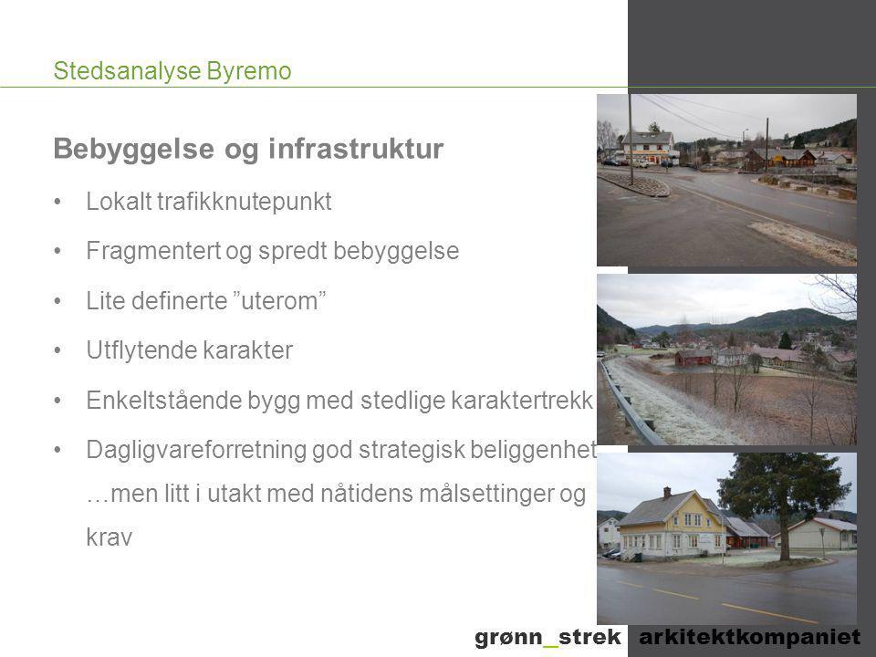 """Stedsanalyse Byremo Bebyggelse og infrastruktur •Lokalt trafikknutepunkt •Fragmentert og spredt bebyggelse •Lite definerte """"uterom"""" •Utflytende karakt"""