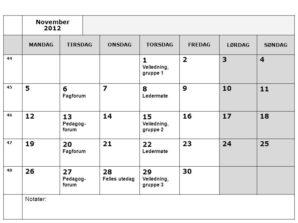 November 2012 MANDAGTIRSDAGONSDAGTORSDAGFREDAGL Ø RDAGS Ø NDAG 44 1 Veiledning, gruppe 1 234 45 56 Fagforum 78 Ledermøte 91011 46 1213 Pedagog- forum 1415 Veiledning, gruppe 2 161718 47 1920 Fagforum 2122 Ledermøte 232425 48 2627 Pedagog- forum 28 Felles utedag 29 Veiledning, gruppe 3 30 Notater:
