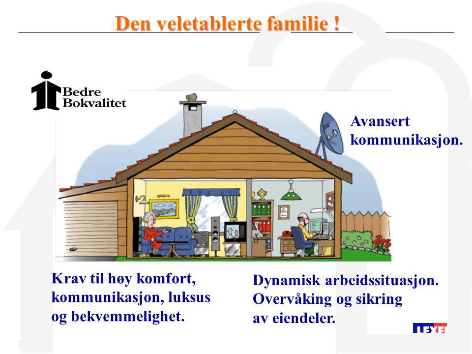 (Name) (Date) 14 Electricity the professional way Familielivet stiller spesielle krav til sikkerhet og økonomi krav til sikkerhet og økonomi Kommunika