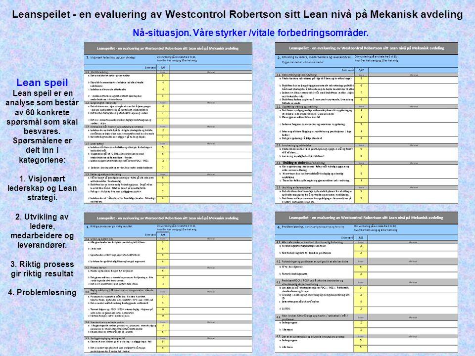 Leanspeilet - en evaluering av Westcontrol Robertson sitt Lean nivå på Mekanisk avdeling Nå-situasjon. Våre styrker /vitale forbedringsområder. Lean s