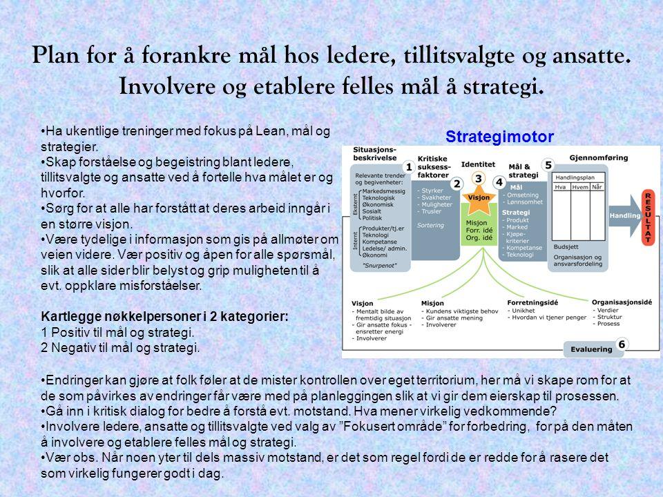 Plan for å forankre mål hos ledere, tillitsvalgte og ansatte. Involvere og etablere felles mål å strategi. •Ha ukentlige treninger med fokus på Lean,