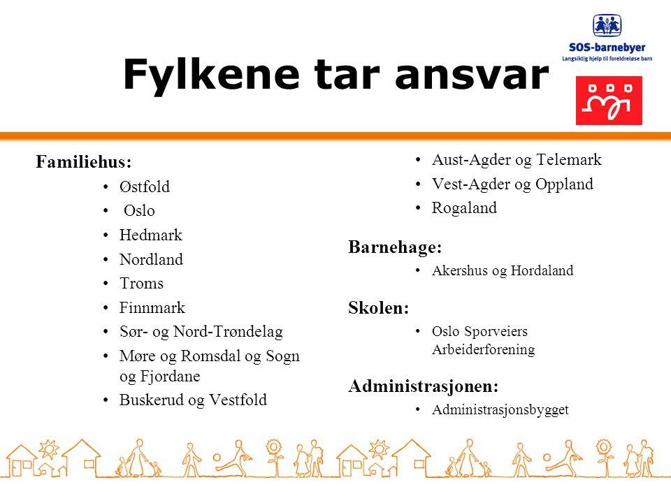 Fylkene tar ansvar Familiehus: •Østfold • Oslo •Hedmark •Nordland •Troms •Finnmark •Sør- og Nord-Trøndelag •Møre og Romsdal og Sogn og Fjordane •Buske