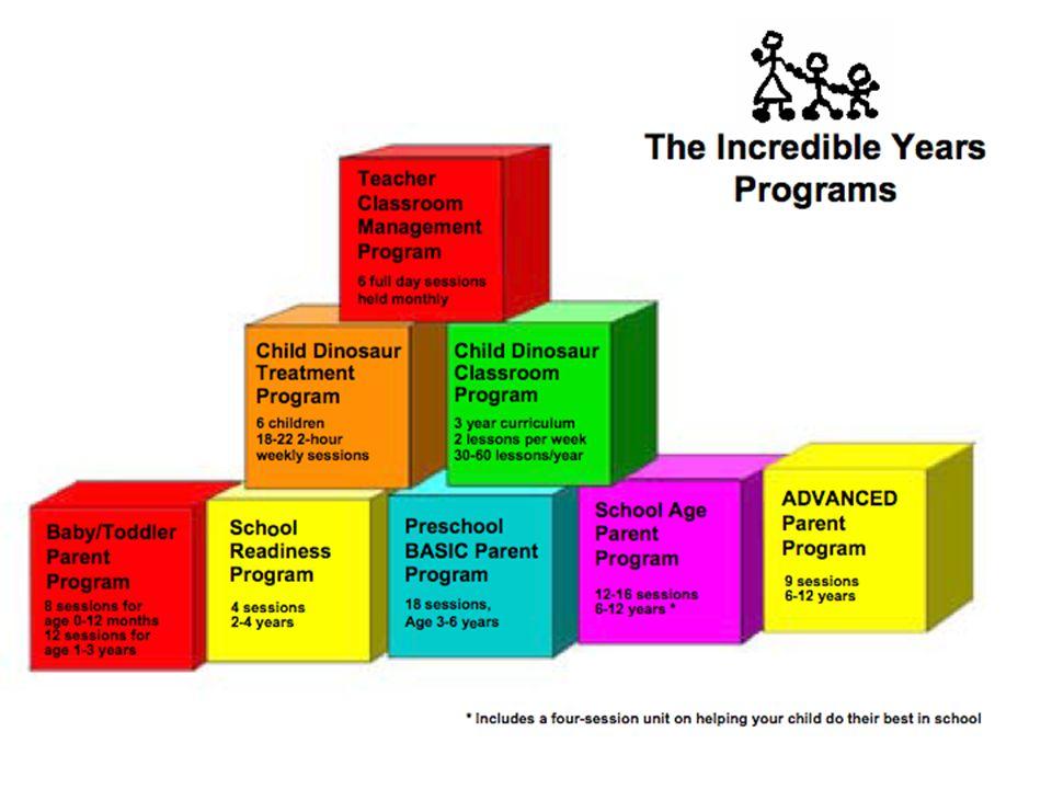 13 DUÅ – Skole/barnehageprogrammet • PPT er prosessveiledere.