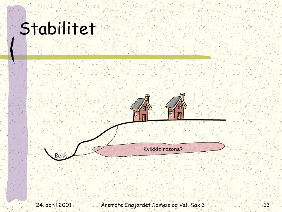24. april 2001Årsmøte Engjordet Sameie og Vel, Sak 313 Stabilitet Kvikkleiresone? Bekk