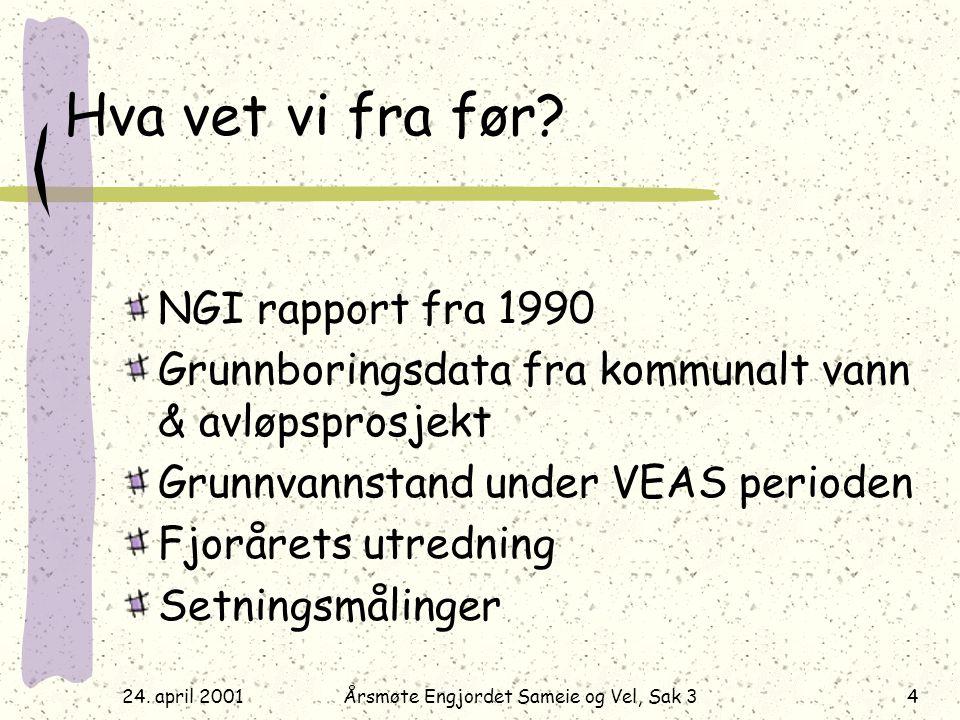 24. april 2001Årsmøte Engjordet Sameie og Vel, Sak 34 Hva vet vi fra før? NGI rapport fra 1990 Grunnboringsdata fra kommunalt vann & avløpsprosjekt Gr