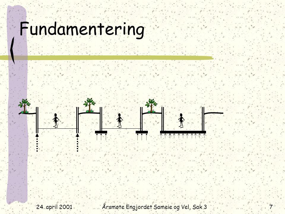 24. april 2001Årsmøte Engjordet Sameie og Vel, Sak 37 Fundamentering