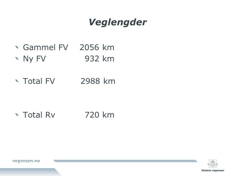 Veglengder Gammel FV 2056 km Ny FV932 km Total FV 2988 km Total Rv720 km