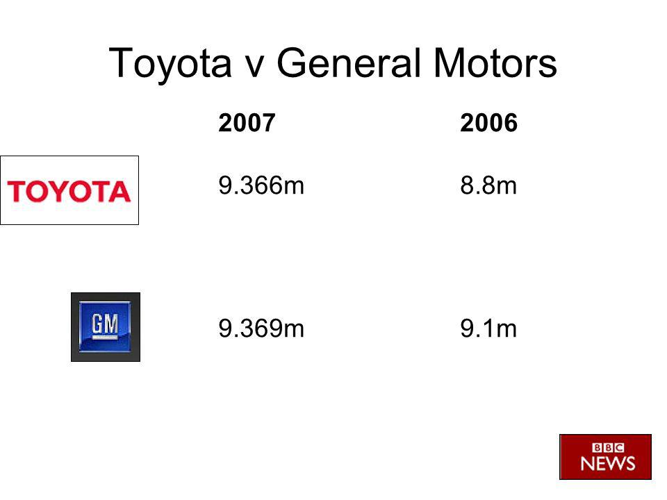 Toyota v General Motors 2007 2006 9.366m 8.8m 9.369m 9.1m