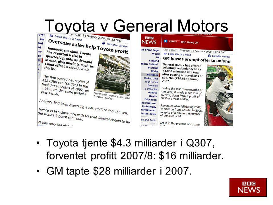 Toyota v General Motors •Toyota tjente $4.3 milliarder i Q307, forventet profitt 2007/8: $16 milliarder.