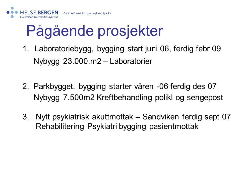 Pågående prosjekter 1.Laboratoriebygg, bygging start juni 06, ferdig febr 09 Nybygg 23.000.m2 – Laboratorier 2.