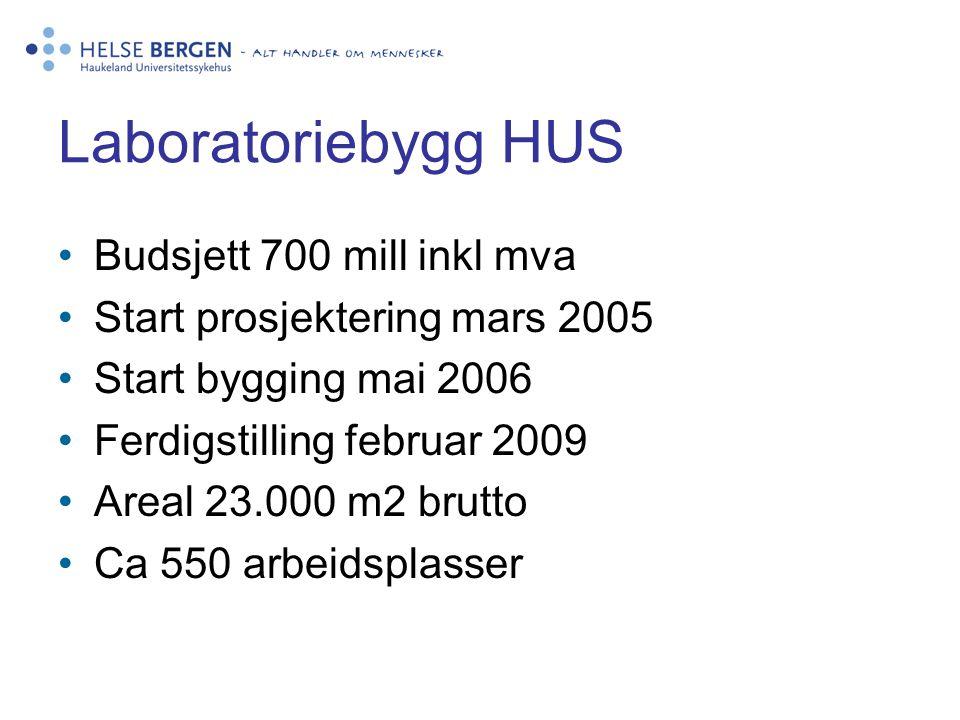 Laboratoriebygg HUS •Budsjett 700 mill inkl mva •Start prosjektering mars 2005 •Start bygging mai 2006 •Ferdigstilling februar 2009 •Areal 23.000 m2 brutto •Ca 550 arbeidsplasser