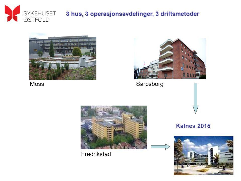 MossSarpsborg Fredrikstad Kalnes 2015 3 hus, 3 operasjonsavdelinger, 3 driftsmetoder