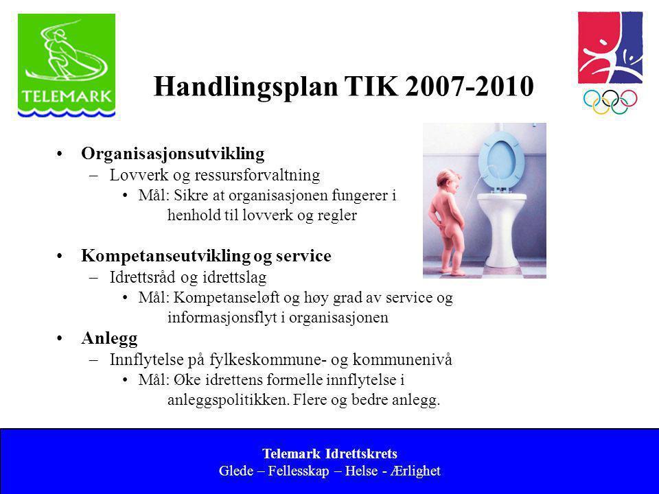 Norges idrettsforbund og olympiske og paralympiske komité 11 Handlingsplan TIK 2007-2010 •Organisasjonsutvikling –Lovverk og ressursforvaltning •Mål: