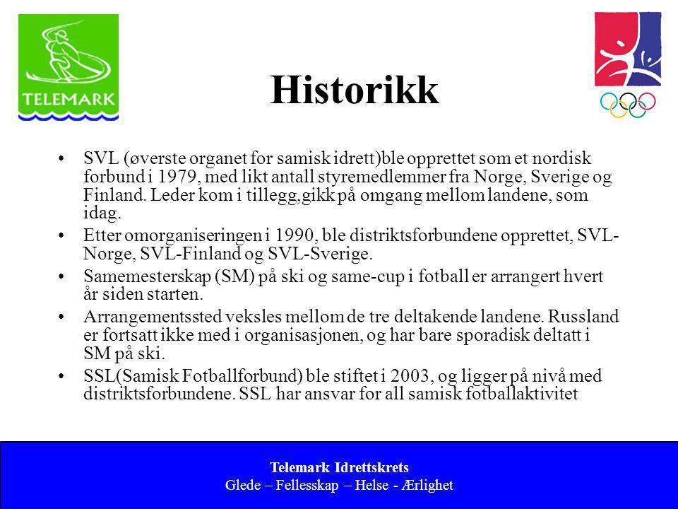 Norges idrettsforbund og olympiske og paralympiske komité Historikk •SVL (øverste organet for samisk idrett)ble opprettet som et nordisk forbund i 197