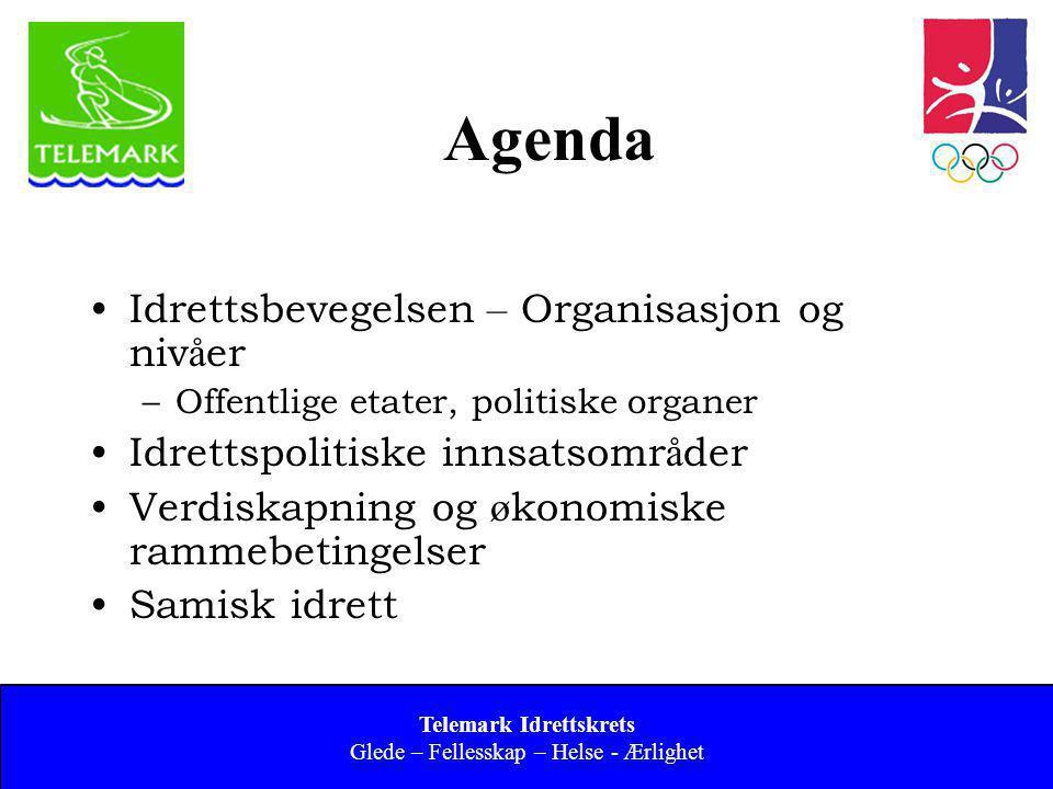 Norges idrettsforbund og olympiske og paralympiske komité 2 Agenda •Idrettsbevegelsen – Organisasjon og niv å er –Offentlige etater, politiske organer