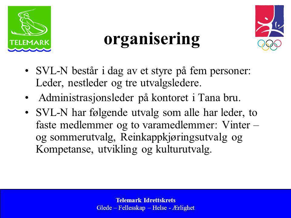 Norges idrettsforbund og olympiske og paralympiske komité organisering •SVL-N består i dag av et styre på fem personer: Leder, nestleder og tre utvalg