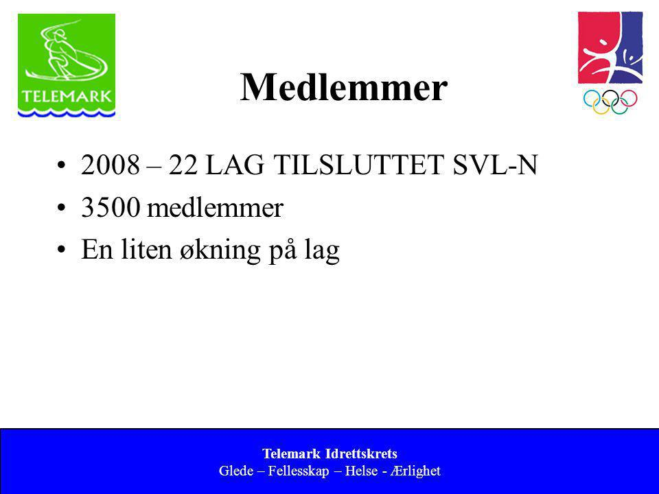 Norges idrettsforbund og olympiske og paralympiske komité Medlemmer Telemark Idrettskrets Glede – Fellesskap – Helse - Ærlighet •2008 – 22 LAG TILSLUT