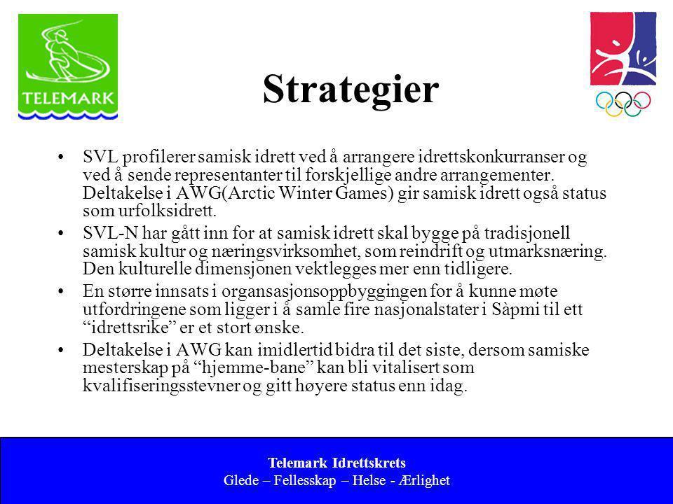 Norges idrettsforbund og olympiske og paralympiske komité Strategier •SVL profilerer samisk idrett ved å arrangere idrettskonkurranser og ved å sende