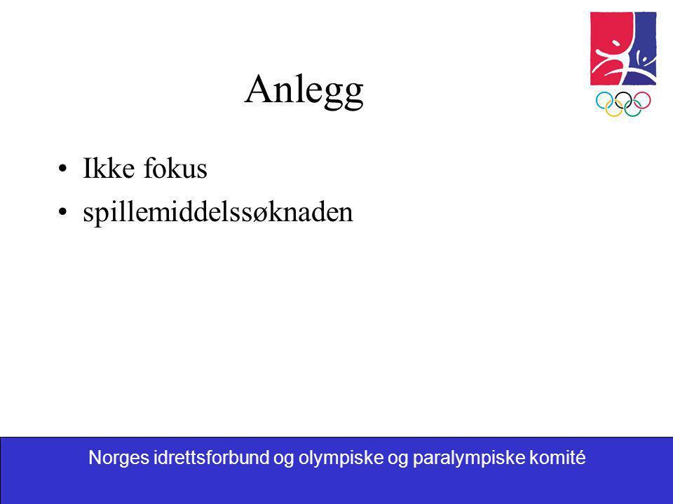 Norges idrettsforbund og olympiske og paralympiske komité Anlegg •Ikke fokus •spillemiddelssøknaden