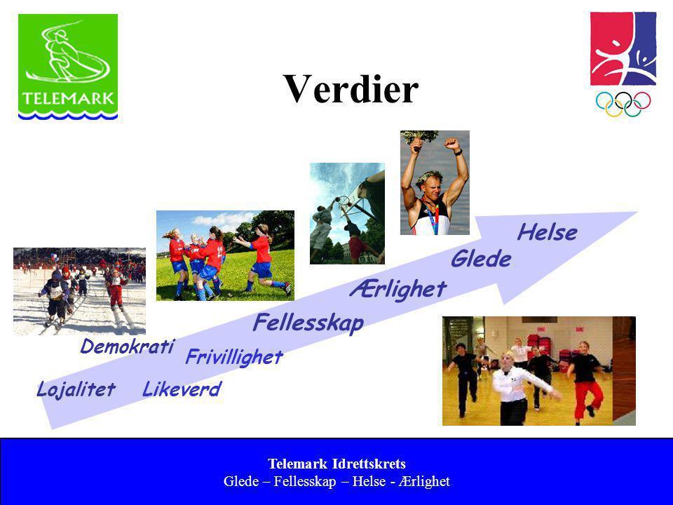 Norges idrettsforbund og olympiske og paralympiske komité 3 Verdier Telemark Idrettskrets Glede – Fellesskap – Helse - Ærlighet Lojalitet Demokrati Li
