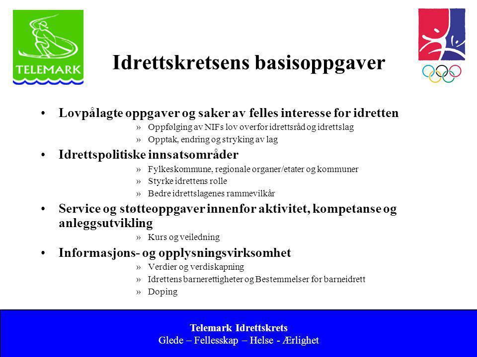 Norges idrettsforbund og olympiske og paralympiske komité 8 Idrettskretsens basisoppgaver •Lovpålagte oppgaver og saker av felles interesse for idrett
