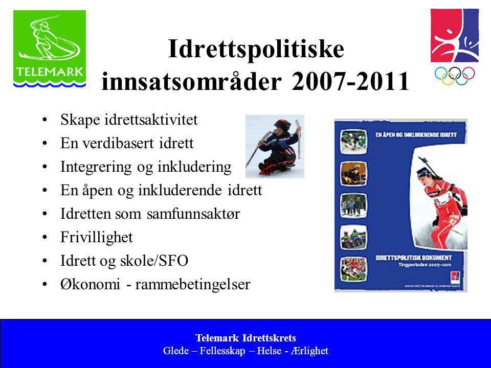Norges idrettsforbund og olympiske og paralympiske komité 9 Idrettspolitiske innsatsområder 2007-2011 •Skape idrettsaktivitet •En verdibasert idrett •