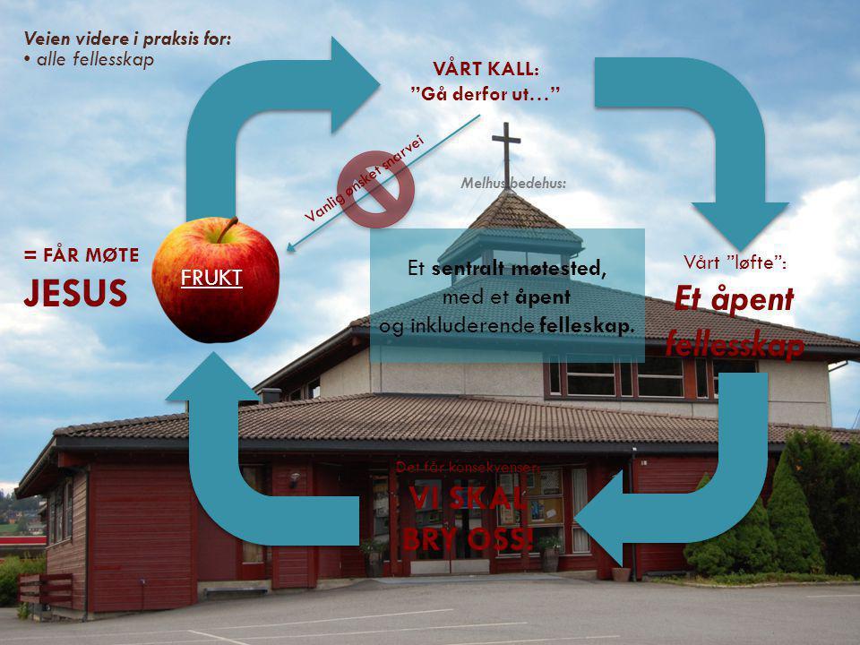 """Melhus bedehus: Et sentralt møtested, med et åpent og inkluderende felleskap. Vårt """"løfte"""": Et åpent fellesskap = FÅR MØTE JESUS Det får konsekvenser:"""
