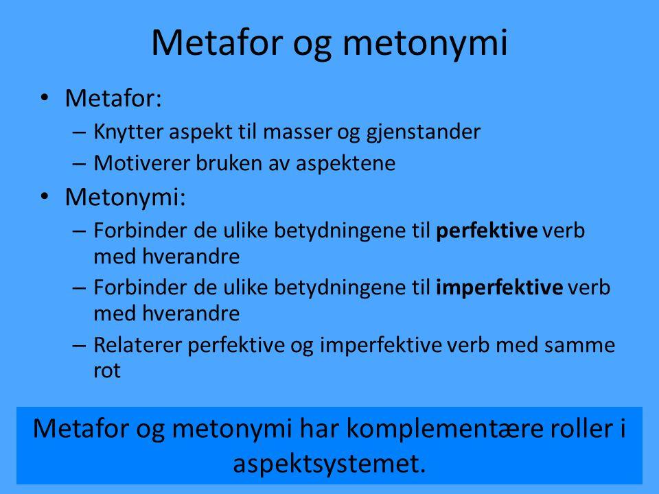 Metafor og metonymi • Metafor: – Knytter aspekt til masser og gjenstander – Motiverer bruken av aspektene • Metonymi: – Forbinder de ulike betydningen
