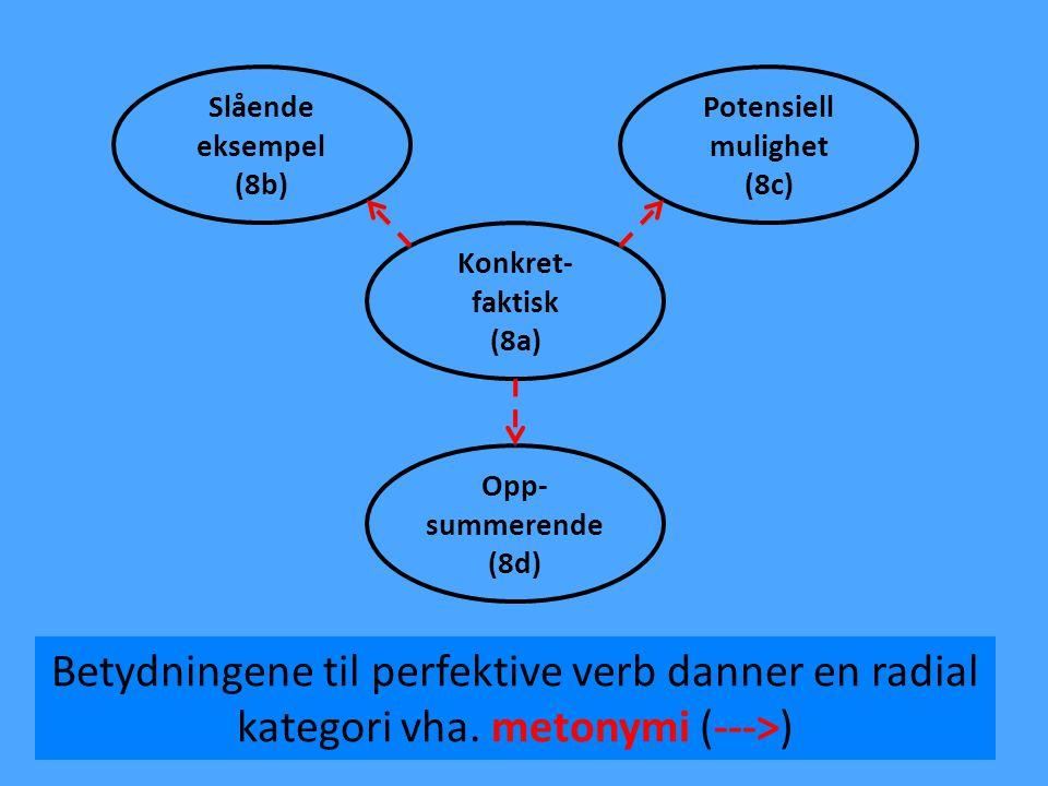 12 Slående eksempel (8b) Opp- summerende (8d) Potensiell mulighet (8c) Konkret- faktisk (8a)