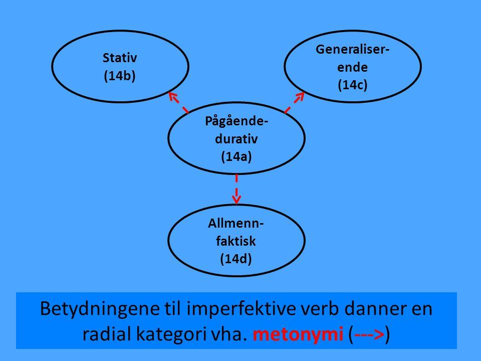 14 Stativ (14b) Allmenn- faktisk (14d) Generaliser- ende (14c) Pågående- durativ (14a)
