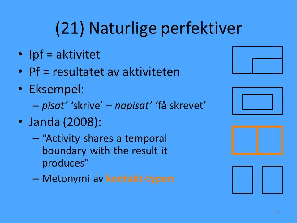 (21) Naturlige perfektiver • Ipf = aktivitet • Pf = resultatet av aktiviteten • Eksempel: – pisat' 'skrive' – napisat' 'få skrevet' • Janda (2008): –