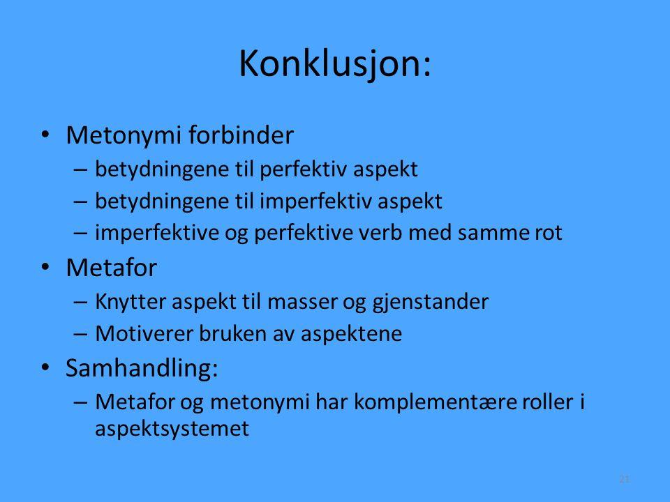 Konklusjon: • Metonymi forbinder – betydningene til perfektiv aspekt – betydningene til imperfektiv aspekt – imperfektive og perfektive verb med samme