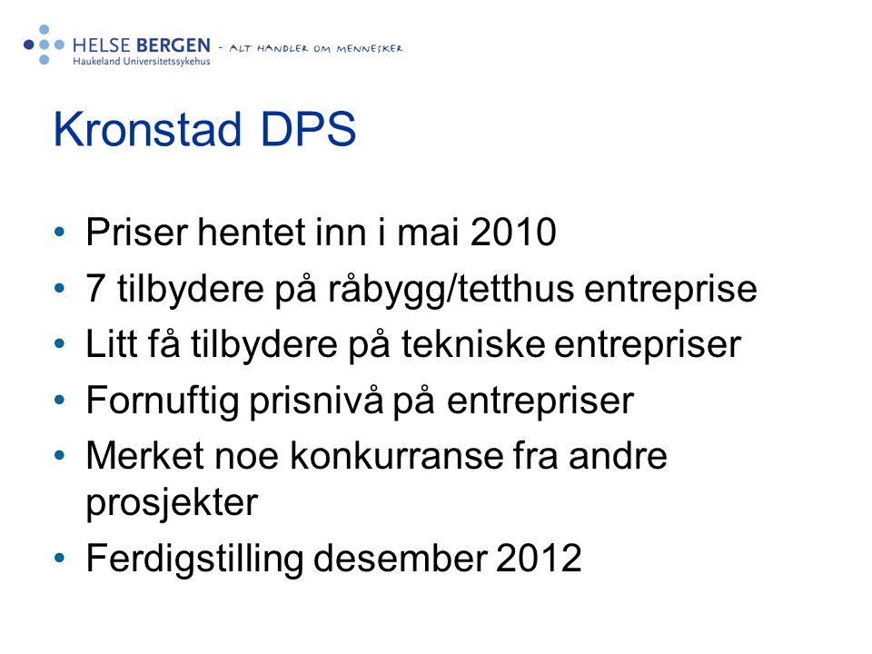 Kronstad DPS •Priser hentet inn i mai 2010 •7 tilbydere på råbygg/tetthus entreprise •Litt få tilbydere på tekniske entrepriser •Fornuftig prisnivå på