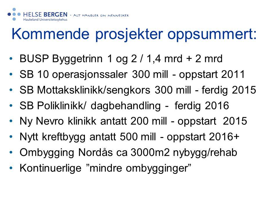 Kommende prosjekter oppsummert: •BUSP Byggetrinn 1 og 2 / 1,4 mrd + 2 mrd •SB 10 operasjonssaler 300 mill - oppstart 2011 •SB Mottaksklinikk/sengkors