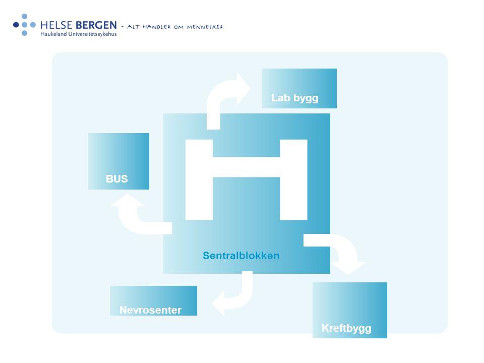 Arealplan for HUS BUSKreftbygg Sentralblokken Lab bygg Nevrosenter