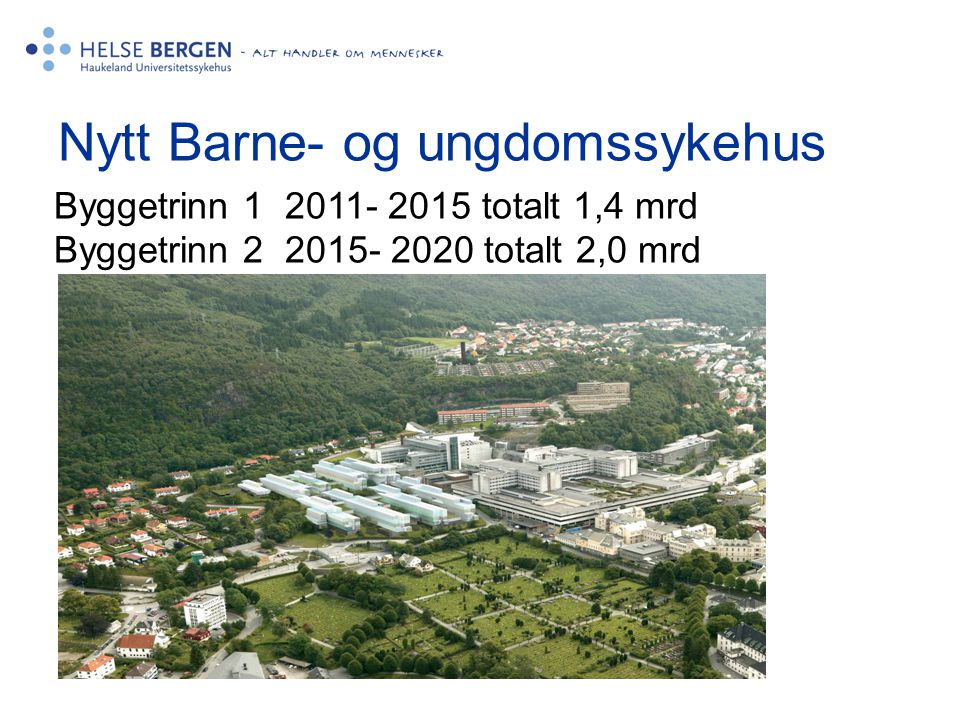 Nytt Barne- og ungdomssykehus Byggetrinn 1 2011- 2015 totalt 1,4 mrd Byggetrinn 2 2015- 2020 totalt 2,0 mrd