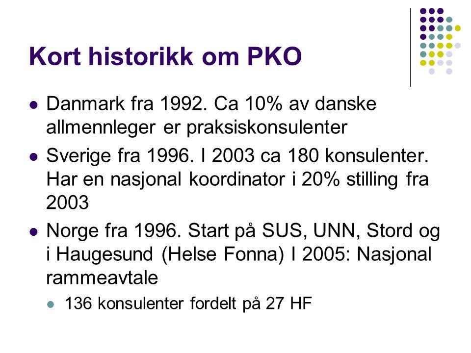 Kort historikk om PKO  Danmark fra 1992. Ca 10% av danske allmennleger er praksiskonsulenter  Sverige fra 1996. I 2003 ca 180 konsulenter. Har en na