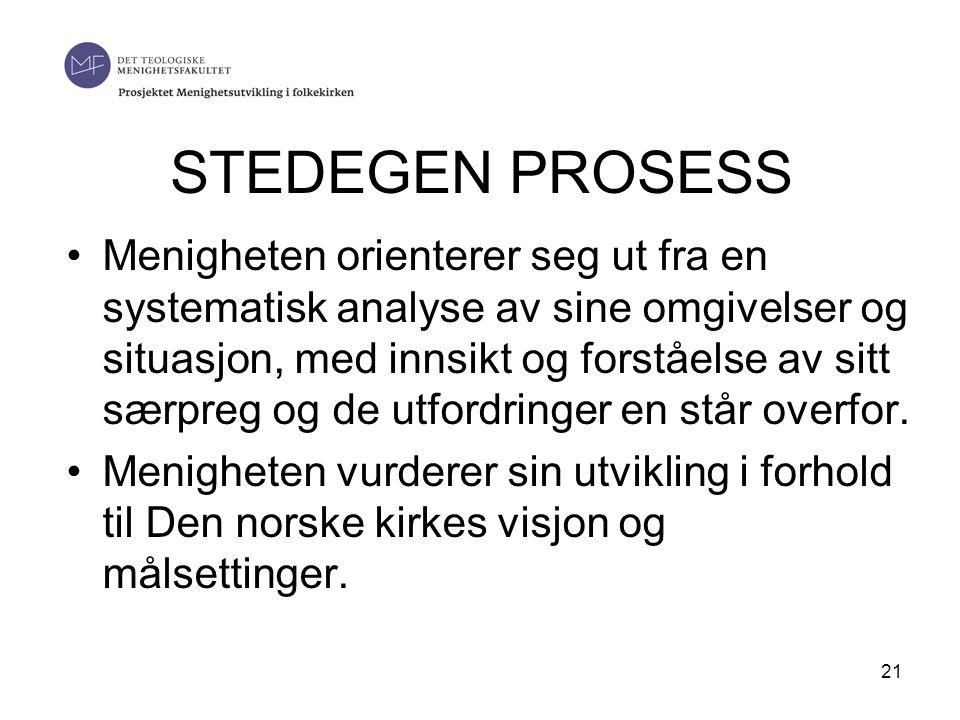 STEDEGEN PROSESS •Menigheten orienterer seg ut fra en systematisk analyse av sine omgivelser og situasjon, med innsikt og forståelse av sitt særpreg o