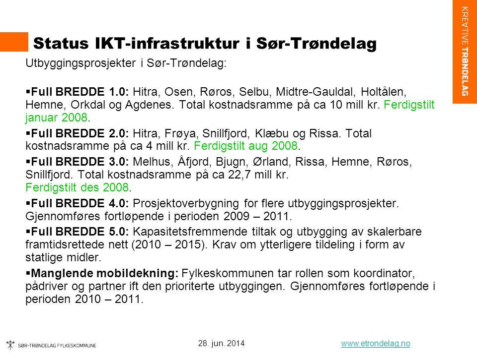Status IKT-infrastruktur i Sør-Trøndelag Utbyggingsprosjekter i Sør-Trøndelag:  Full BREDDE 1.0: Hitra, Osen, Røros, Selbu, Midtre-Gauldal, Holtålen, Hemne, Orkdal og Agdenes.