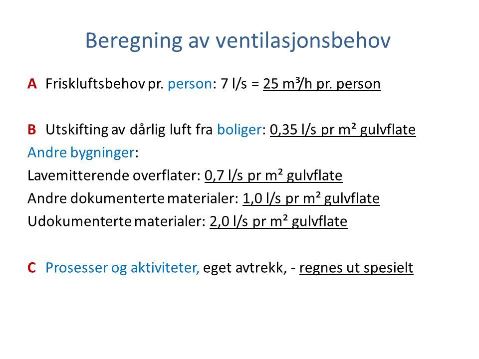 Beregning av ventilasjonsbehov AFriskluftsbehov pr. person: 7 l/s = 25 m³/h pr. person BUtskifting av dårlig luft fra boliger: 0,35 l/s pr m² gulvflat
