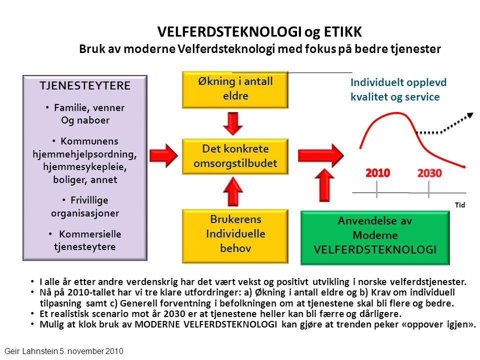 VELFERDSTEKNOLOGI og ETIKK Bruk av moderne Velferdsteknologi med fokus på bedre tjenester Geir Lahnstein 5.