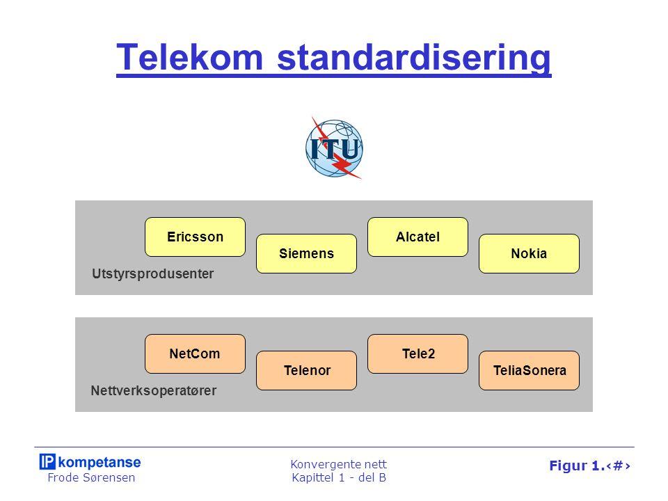 Frode Sørensen Konvergente nett Kapittel 1 - del B Figur 1.46 Telekom standardisering Ericsson Siemens Alcatel Nokia UtstyrsprodusenterNettverksoperatører NetCom Telenor Tele2 TeliaSonera