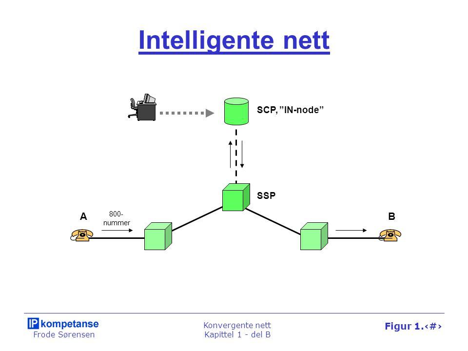 Frode Sørensen Konvergente nett Kapittel 1 - del B Figur 1.29 Drift og vedlikehold Telenettet Driftssenter