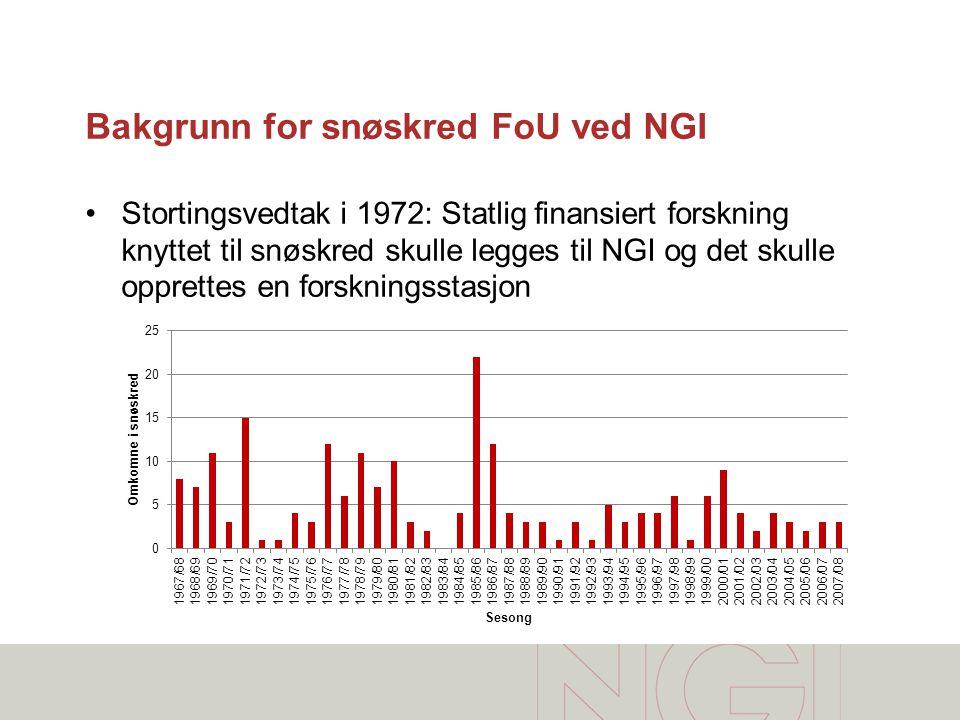 Bakgrunn for snøskred FoU ved NGI •Stortingsvedtak i 1972: Statlig finansiert forskning knyttet til snøskred skulle legges til NGI og det skulle oppre